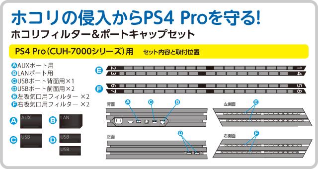 ホコリの侵入から薄型PS4/PS4 Proを守る!ホコリフィルター&ポートキャップセット