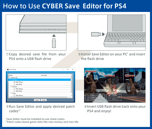 How to Use Save Editor for PS4