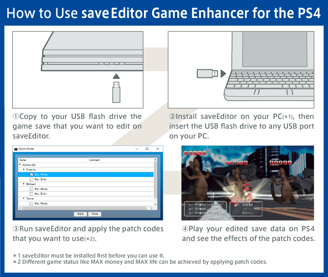 How to Use saveEditor Game Enhancer for the PS4