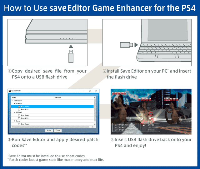 saveEditor Game Enhancer for the PS4 Vol 1|サイバーガジェット