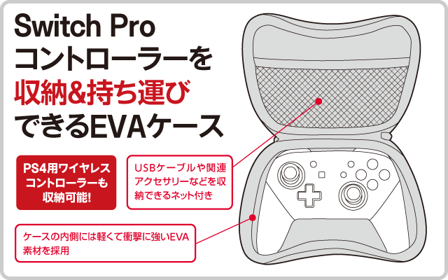 Switch Proコントローラーを収納&持ち運びできるEVAケース