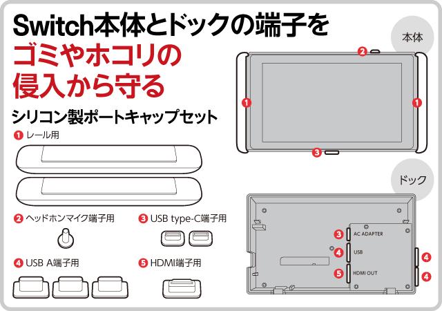 Switch本体とドックの端子を ゴミやホコリの侵入から守る シリコン製ポートキャップセット