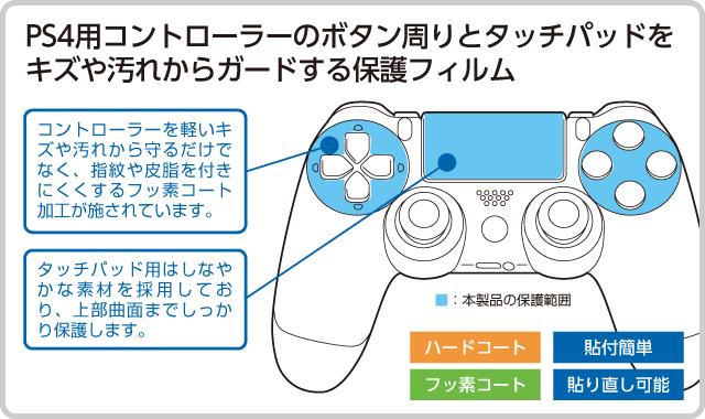 PS4用コントローラーのボタン周りとタッチパッドを キズや汚れからガードする保護フィルム