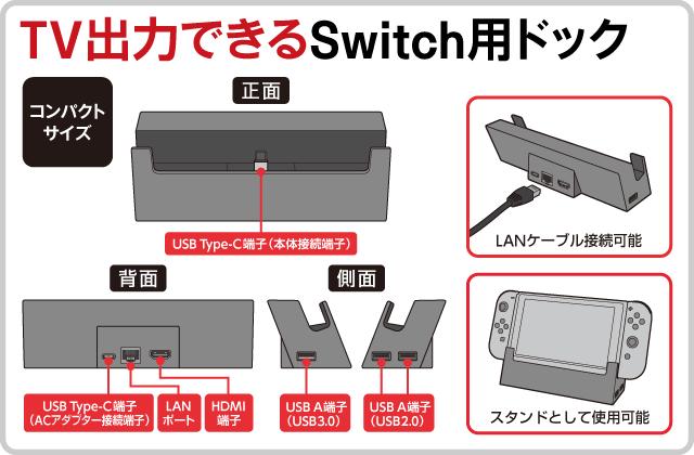 TV出力できるSwitch用ドック