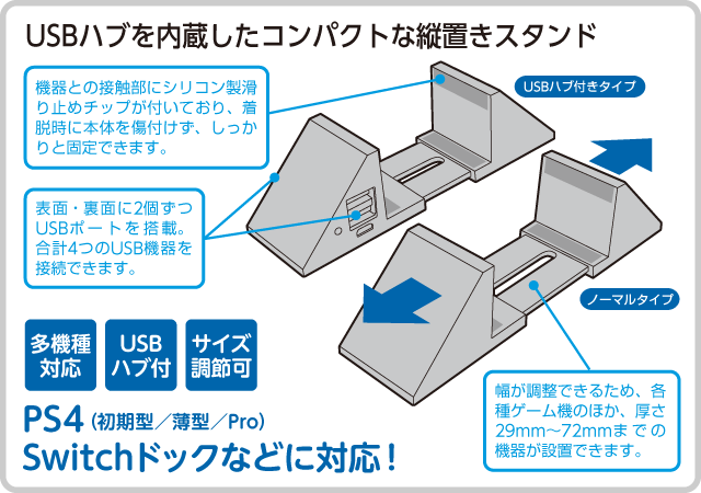 USBハブを内蔵したコンパクトな縦置きスタンド PS4(初期型/薄型/Pro) Switchドックなどに対応!