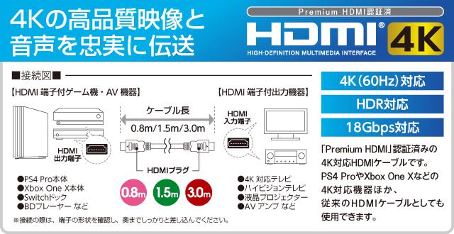 4Kの高品質映像と音声を忠実に伝送 CYBER・Premium HDMIケーブル 4K(PS4用)