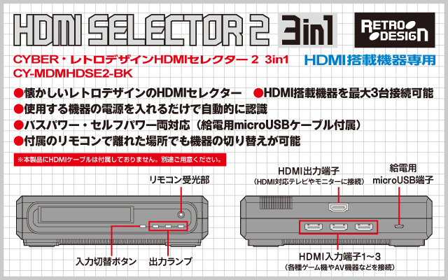 CYBER・レトロデザインHDMIセレクター2  3in1 懐かしいレトロデザインのHDMIセレクター
