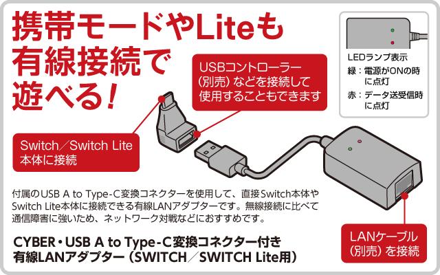 携帯モードやLiteも有線接続で遊べる! CYBER・USB A to Type-C変換コネクター付き有線LANアダプター(SWITCH/SWITCH Lite用)