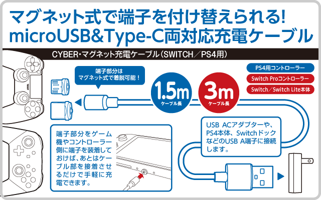 マグネット式で端子を付け替えられる! microUSB&Type-C両対応充電ケーブル CYBER・マグネット充電ケーブル(SWITCH/PS4用)