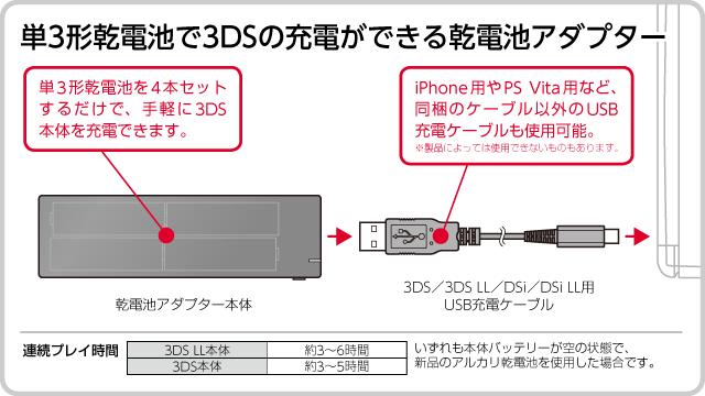 単3形乾電池でNew 3DSの充電ができる乾電池アダプター