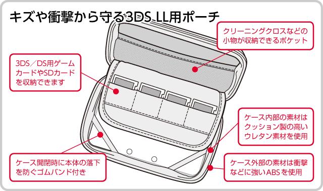 キズや衝撃から守る3DS LL用ポーチ