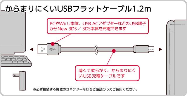 からまりにくいUSBフラットケーブル1.2m