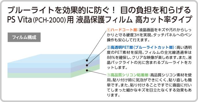ブルーライトを効果的に防ぐ! 目の負担を和らげる PS Vita(PCH-2000)用 液晶保護フィルム 高カット率タイプ