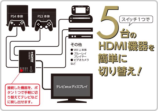 5台のHDMI機器をスイッチ1つで簡単に切り替え!