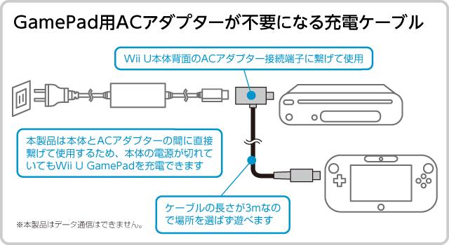 GamePad用ACアダプターが不要になる充電ケーブル