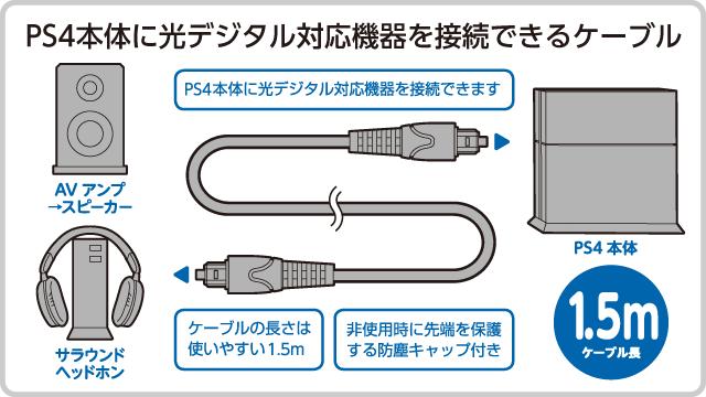 PS4本体に光デジタル対応機器を接続できるケーブル