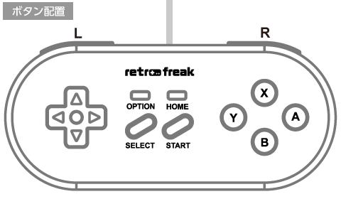 レトロゲームに適したコントローラー ボタン配置