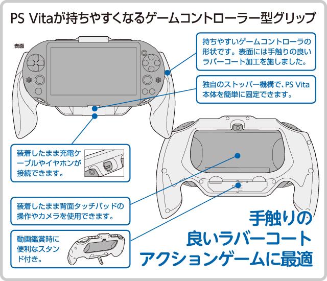 PS Vitaが持ちやすくなるゲームコントローラー型グリップ
